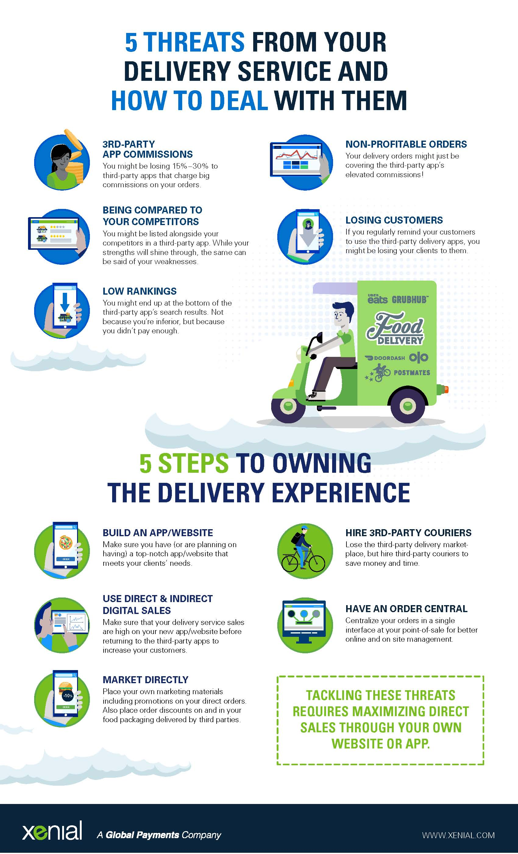 Xenial_5-Threats-from-Delivery_Infographic.jpg